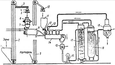 Устройство элеватора для зерна старого образца транспортер т4 не работает тахометр