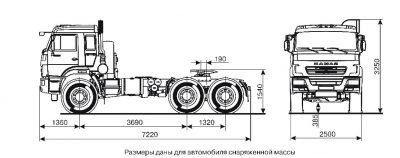 Камаз 44108 24 технические характеристики