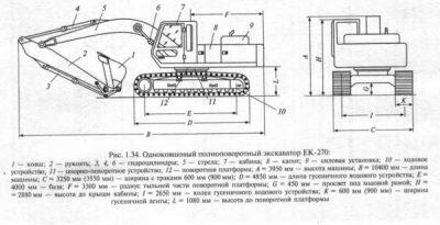 Экскаватор ек 270 технические характеристики