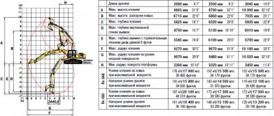 Экскаватор комацу рс 200 технические характеристики