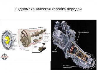 Гидромеханическая трансмиссия принцип работы