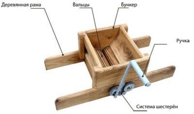 Как сделать дробилку для винограда своими руками?