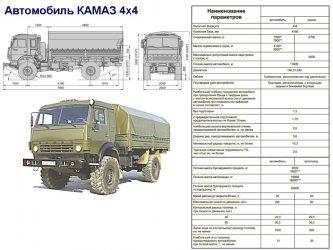 ТТХ Камаз 5350 военный