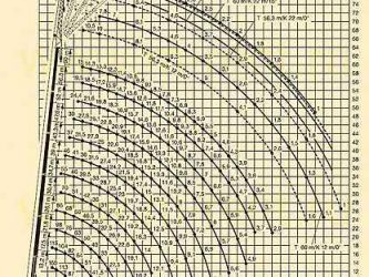 Кран либхер 160 тонн технические характеристики
