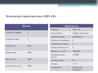 Двигатель ЗИЛ 130 технические характеристики