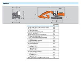 Экскаватор хитачи 240 технические характеристики