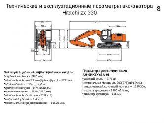 Экскаватор хитачи 330 технические характеристики