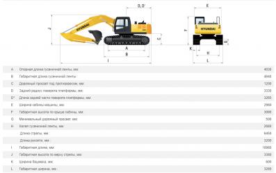 Экскаватор хендай 210 технические характеристики