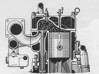 Нижнеклапанный двигатель принцип работы