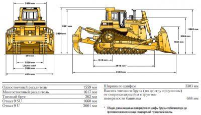 Бульдозер катерпиллер д 6 технические характеристики